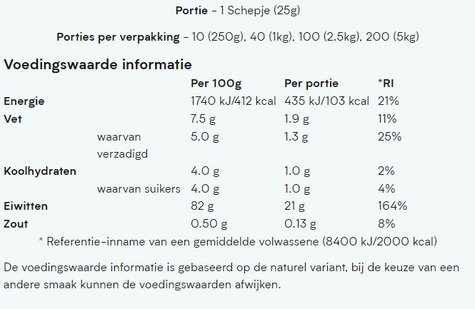 Voedingswaarde label Impact Whey Protein
