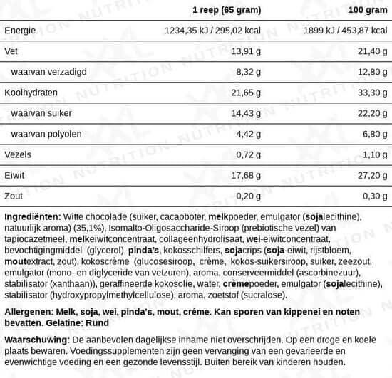 Voedingswaarde Delicious Protein Bars van XXL Nutrition